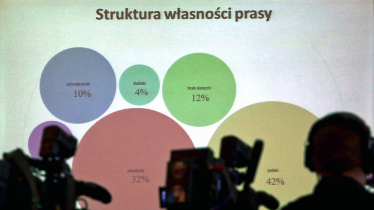 Konferencja w Domu Dziennikarza SDP w Warszawie (fot. PAP/Tomasz Gzell)