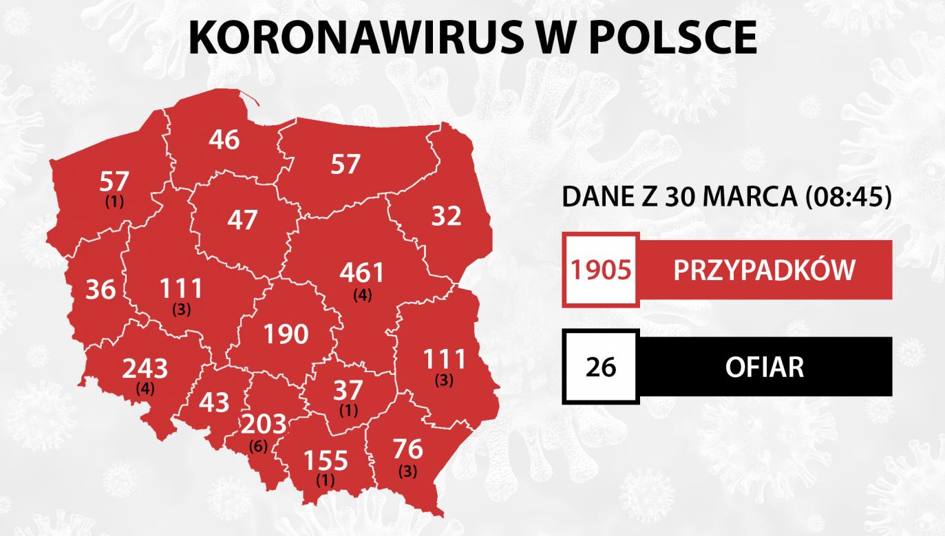 Epidemia koronawirusa trwa (fot. portal tvp.info)